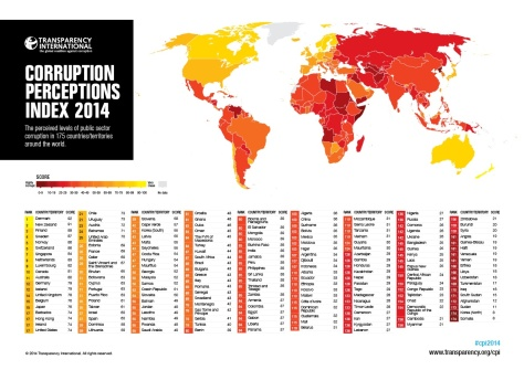 Transparency International 2014 Corruption Perceptions Index map and country results